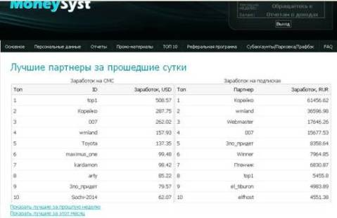 moneysyst top partnerov saitov 28.08.jpg
