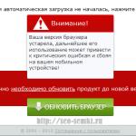 Как ломают сайты на Вордпресс